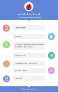 google-shamu-nexus6