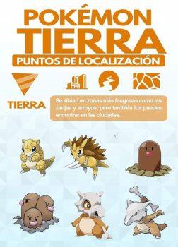 pokemon-go-tipo-TIERRA