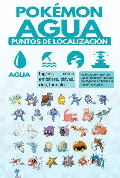 pokemon-go-tipo-agua