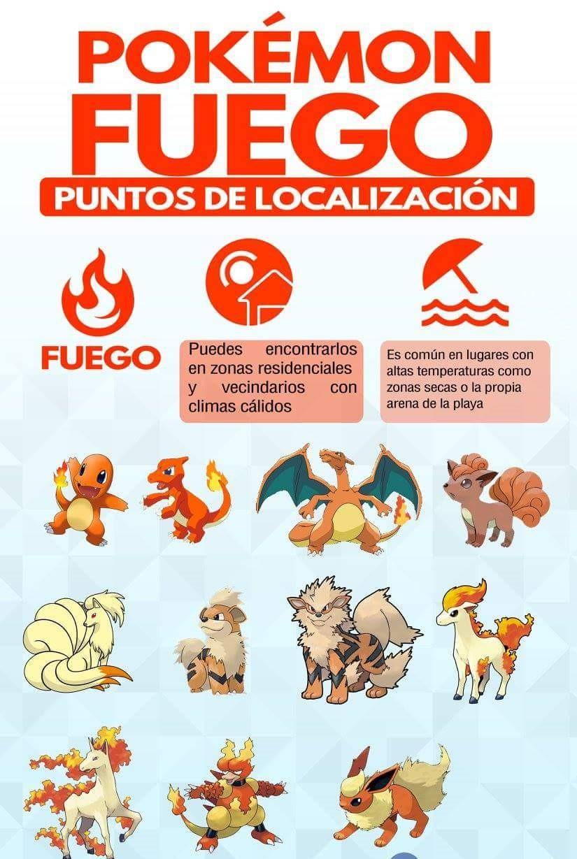 Pokemon Go Puntos De Localizaci 243 N De Pok 233 Mons Tecnogeek