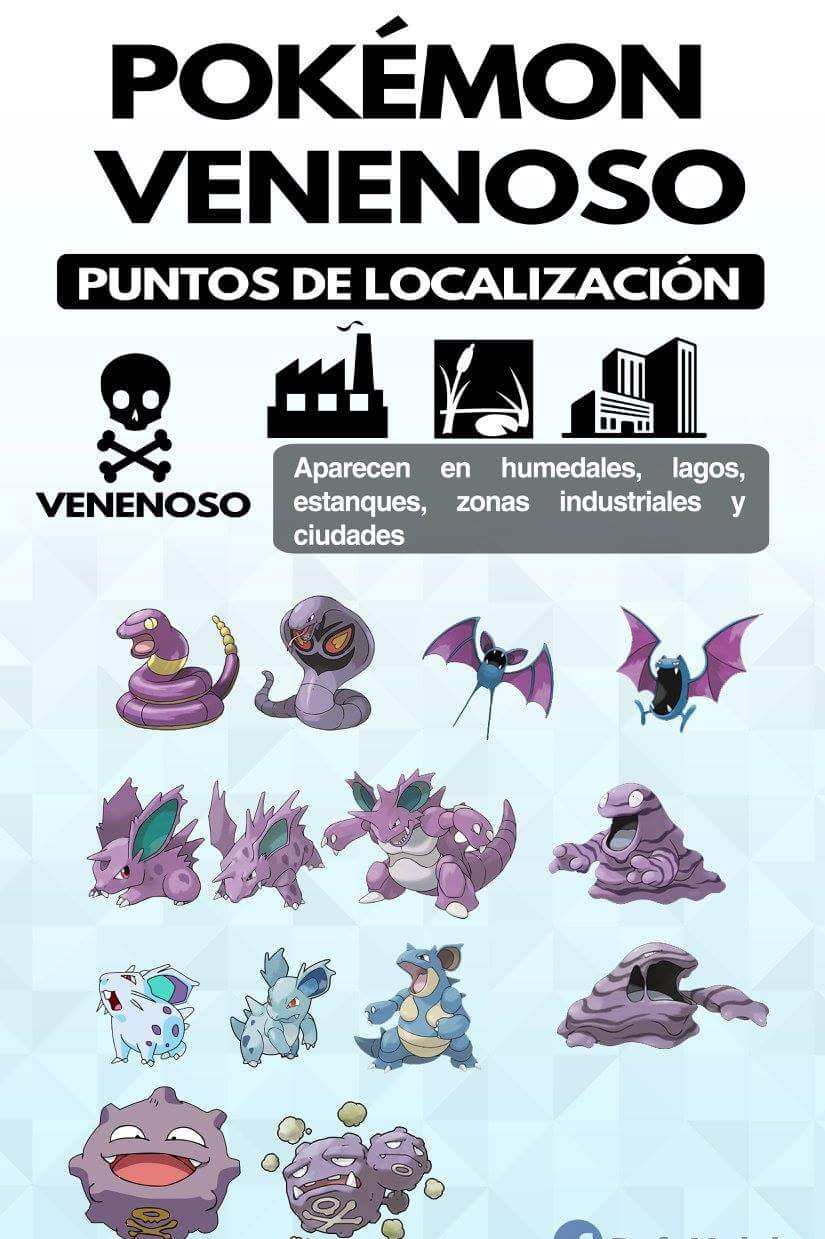 Pokemon go puntos de localizaci n de pok mons for Estanques industriales
