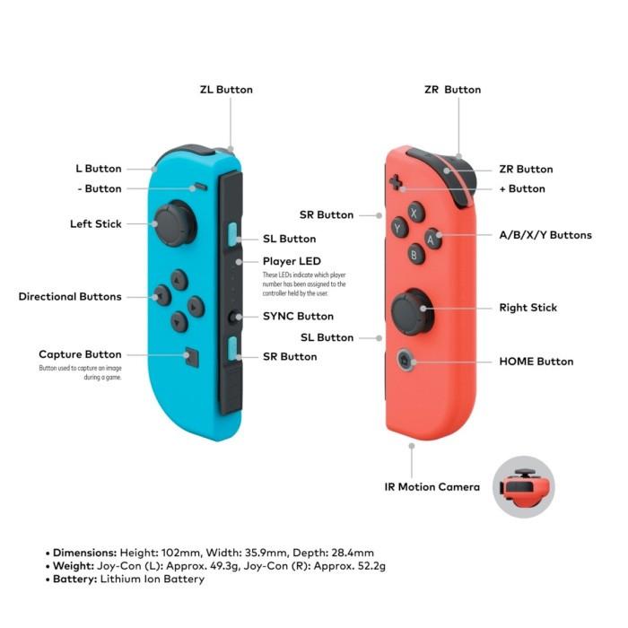 Nintendo Switch, la tablet que todos querran tener