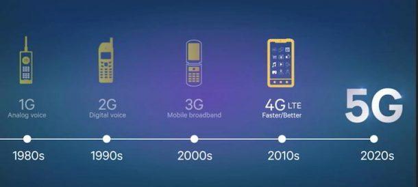 Que hay de nuevo con la tecnología 5G