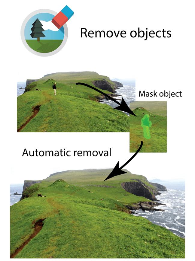 Cómo eliminar objetos no deseados de nuestras fotos en Android
