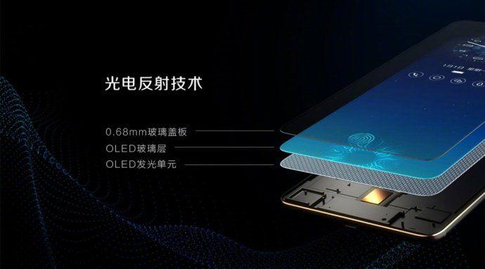 Vivo X20 Plus ISF: primer móvil con lector de huella en la pantalla