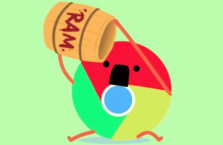 Cómo reducir el consumo de memoria en Chrome