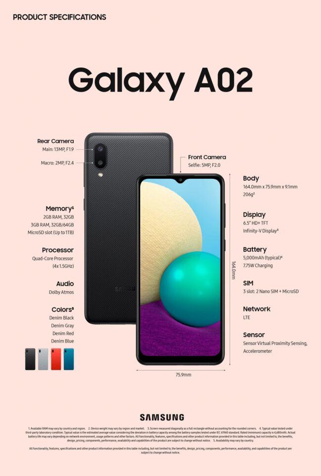 📲Samsung Galaxy A02, un móvil barato con batería potente